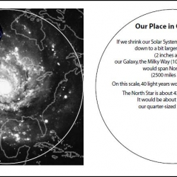 Our Place in Our Galaxy