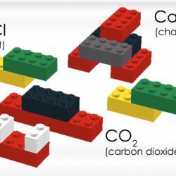 LEGO® Chemical Reactions