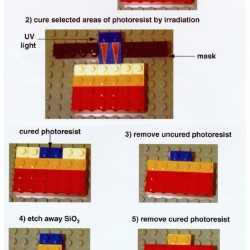 Exploring the Nanoworld with LEGO Bricks: Structures and Their Construction at the Nanoscale