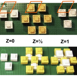 Exploring the Nanoworld with LEGO Bricks: Structures at the Nanoscale
